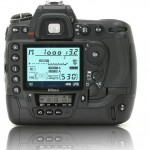 Technical DSLR Terminology For Regular People